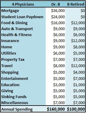 taxman-leaveth-new-budget