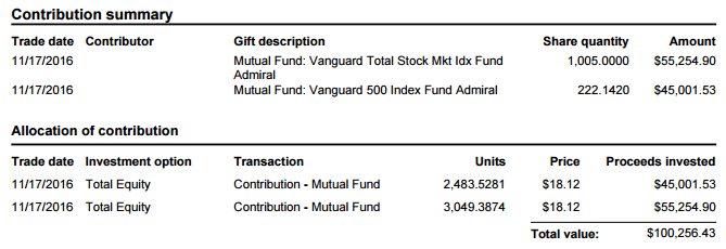donor advised fund confirmation