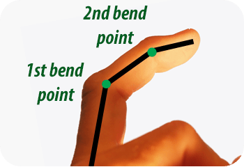 middle finger bend points