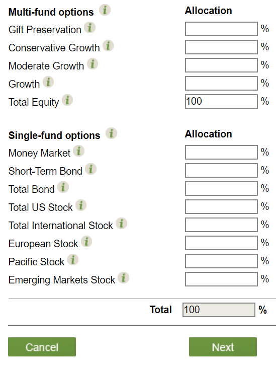 Vanguard Charitable Investment Options