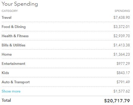 2018Q1 Pof Spending2
