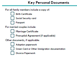 ICE_Personal_Documents
