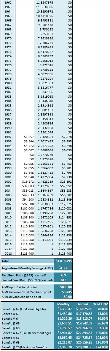 excel worksheet for calculating ss bend points bogleheads org