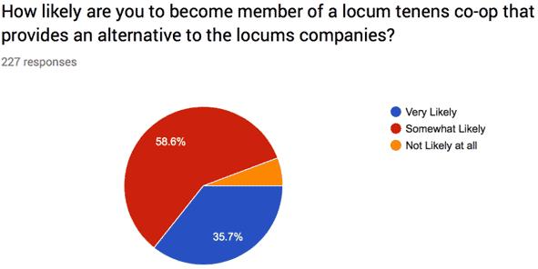 LocumsCoop 4