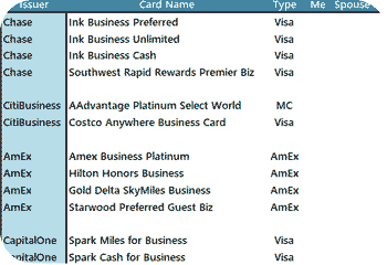 Business Cards 350