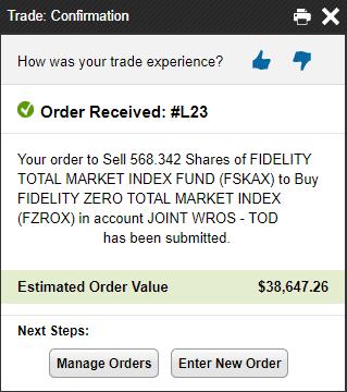 Fidelity TLH 22