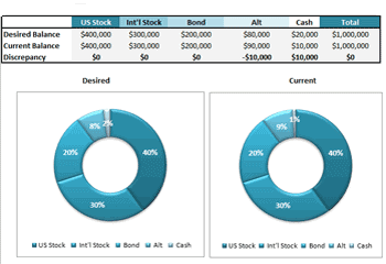 How a Taxable Brokerage Account Can Be as Good or Better
