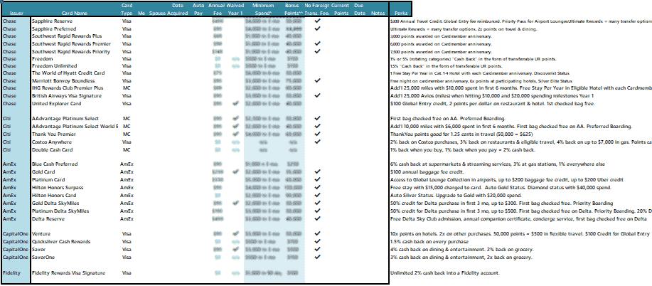 CC_Spreadsheet