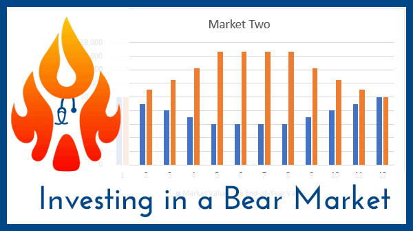Investing in a Bear Market