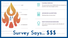 Medical Surveys that Pay Cash