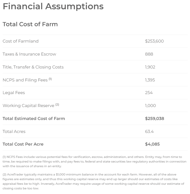 AcreTrader Financial Assumptions