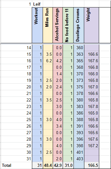 lifestyle_spreadsheet may