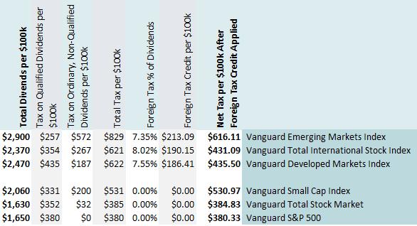 International-Stocks-5