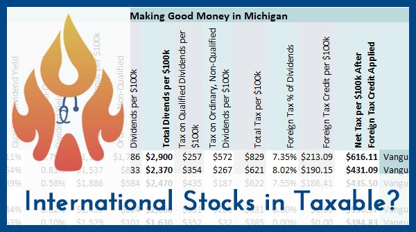 International-Stocks