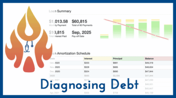 Diagnosing Debt: Demystifying Interest Rates & Loan Terminology