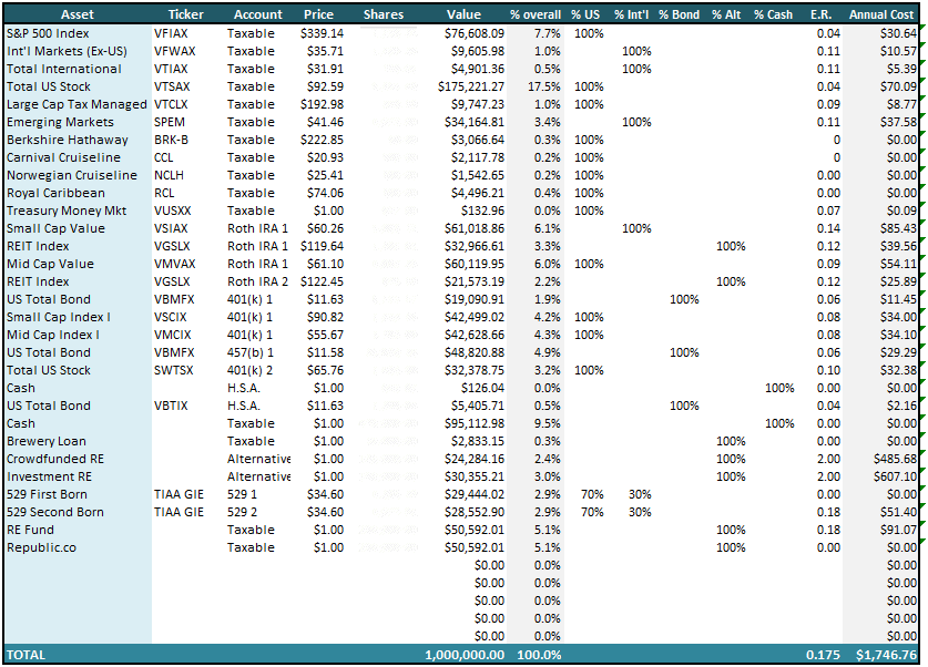 PoF_Portfolio_2020_sheet