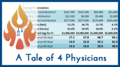 A Tale of 4 Physicians 2021: The Impact of Lifestyle on Financial Independence