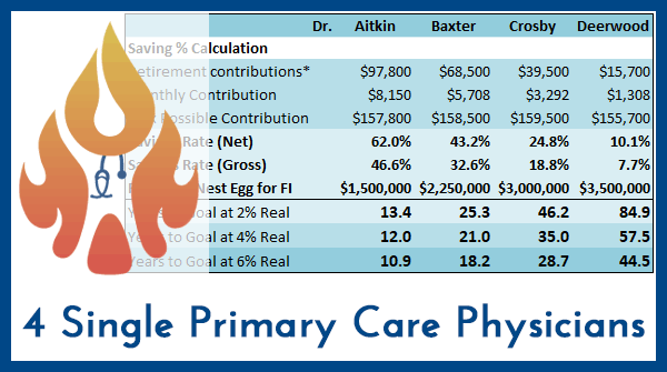 single-primary-care-physicians