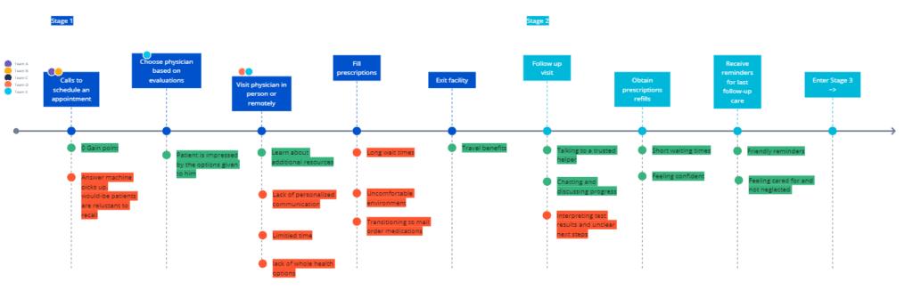 4-communication-frameworks