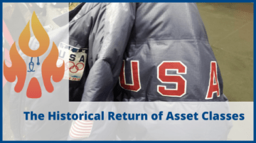 Ranking The Historical Returns of Different Asset Classes