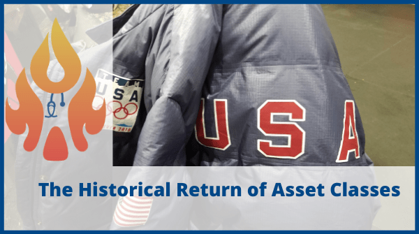historical returns of assets
