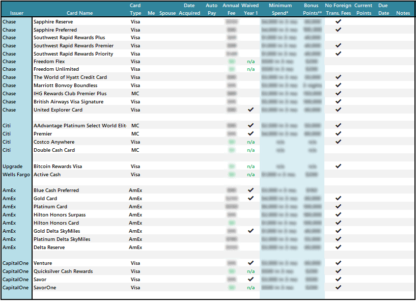 Credit-Card-Tracking-Template-Spreadsheet