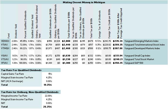 International_Stock_2021_04